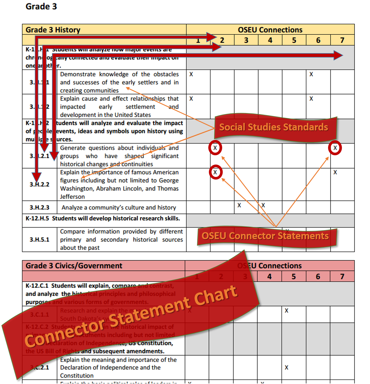 connector-statement-chart-sample